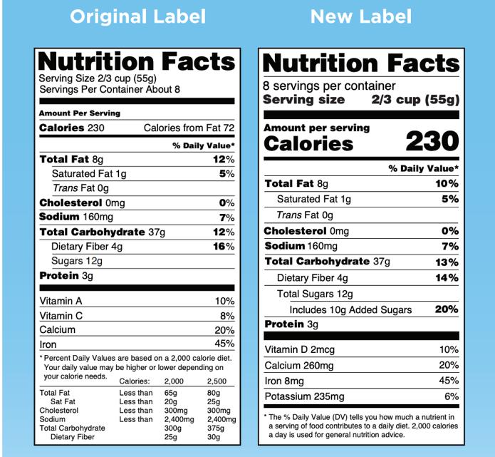 Label changes image